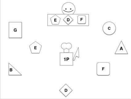 MMBB Diagram #2